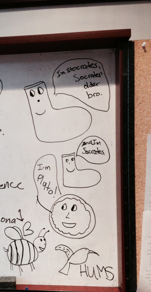 My drawings from  discussion group.